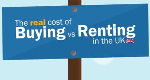 Real-cost-of-Buying-Renting